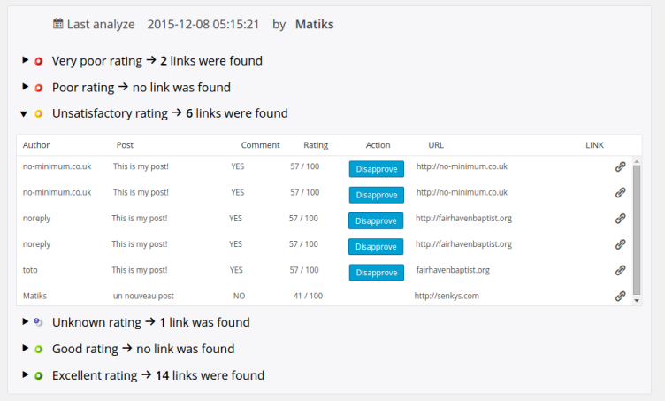 Wordpress-WOT site analysis report